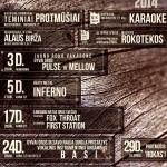 BIX_programa_2014_balandis